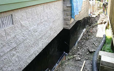 How to Solve the Problem of a Wet Basement